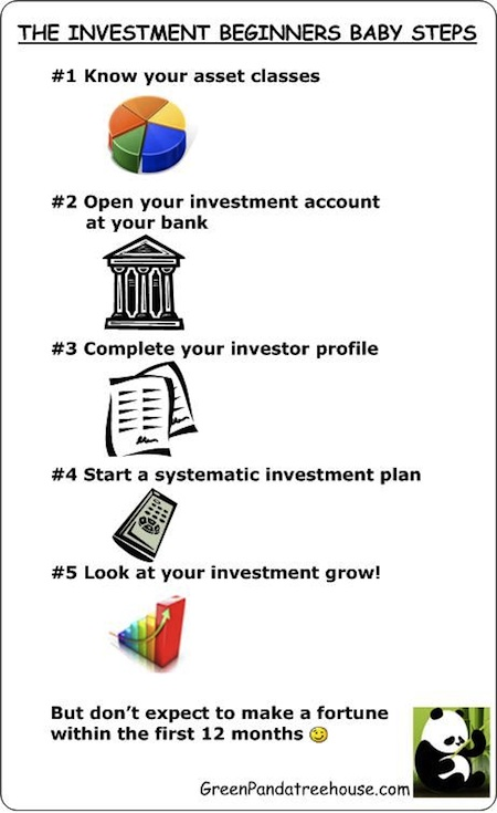 Investment Steps for Beginners