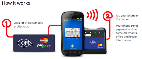 How Google Wallet Works